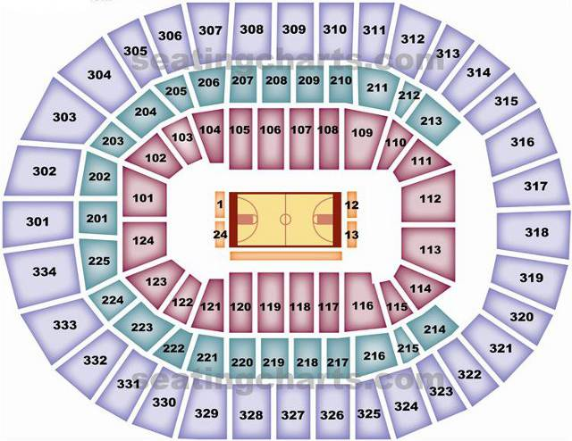 Dallas Mavericks Seating Chart for American Airlines Center